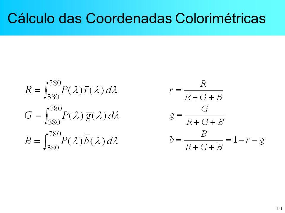 10 Cálculo das Coordenadas Colorimétricas