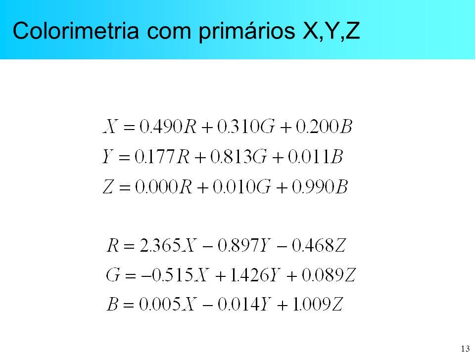 13 Colorimetria com primários X,Y,Z