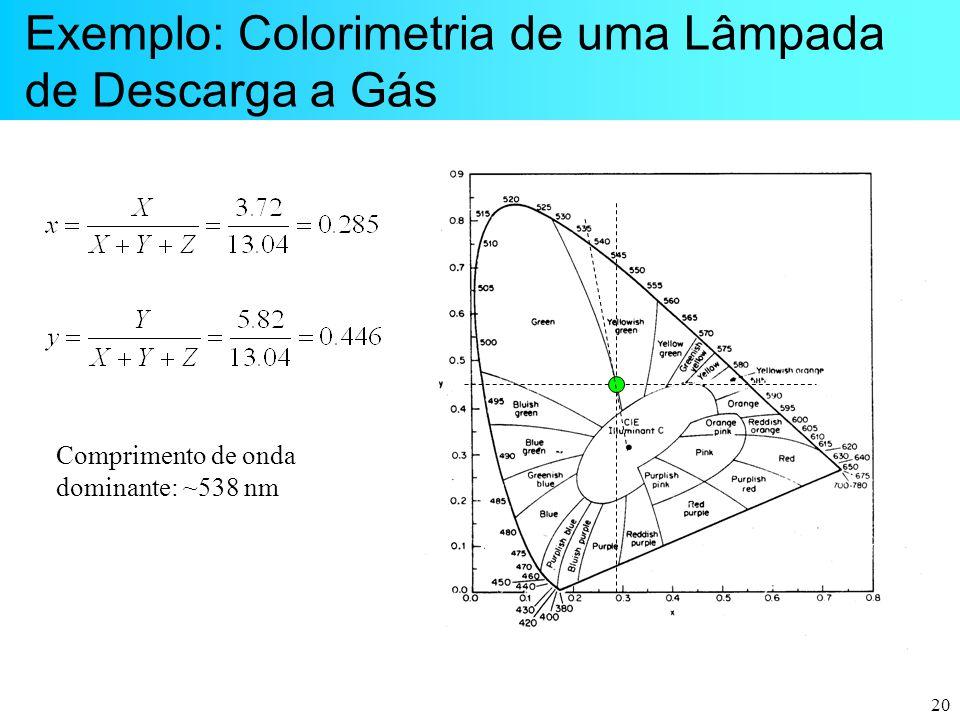 20 Exemplo: Colorimetria de uma Lâmpada de Descarga a Gás Comprimento de onda dominante: ~538 nm