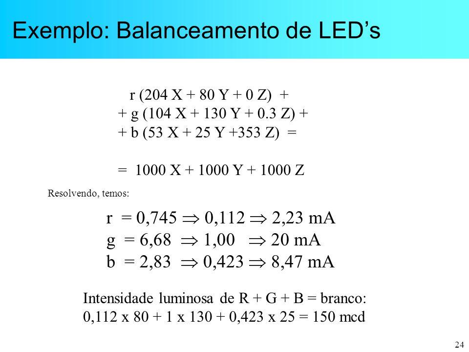 24 r (204 X + 80 Y + 0 Z) + + g (104 X + 130 Y + 0.3 Z) + + b (53 X + 25 Y +353 Z) = = 1000 X + 1000 Y + 1000 Z Resolvendo, temos: r = 0,745  0,112 