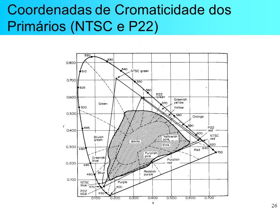 26 Coordenadas de Cromaticidade dos Primários (NTSC e P22)