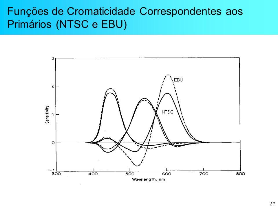 27 Funções de Cromaticidade Correspondentes aos Primários (NTSC e EBU)