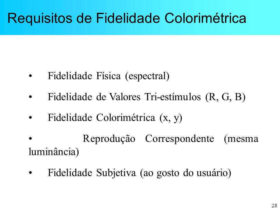 28 Requisitos de Fidelidade Colorimétrica • Fidelidade Física (espectral) • Fidelidade de Valores Tri-estímulos (R, G, B) • Fidelidade Colorimétrica (