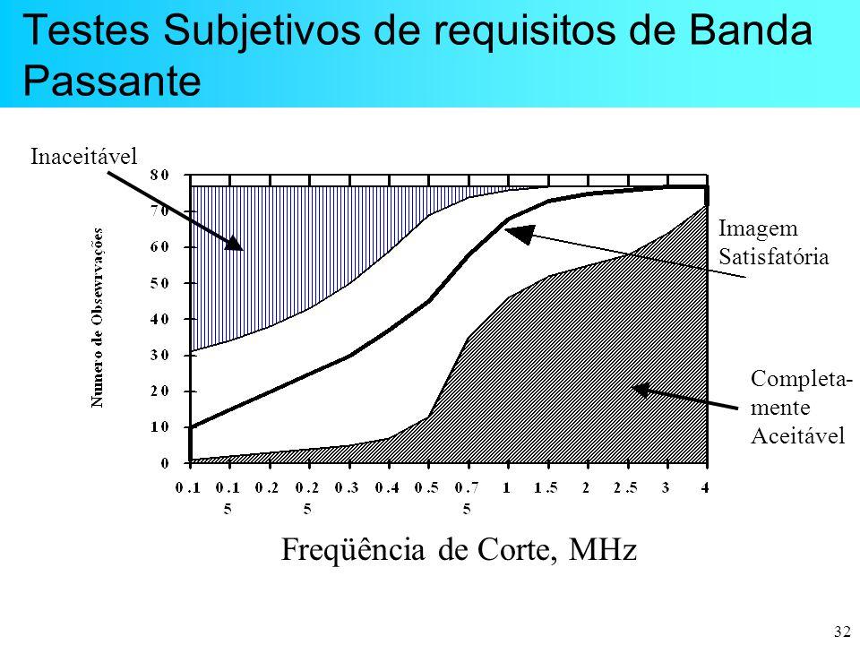 32 Testes Subjetivos de requisitos de Banda Passante Freqüência de Corte, MHz Imagem Satisfatória Completa- mente Aceitável Inaceitável