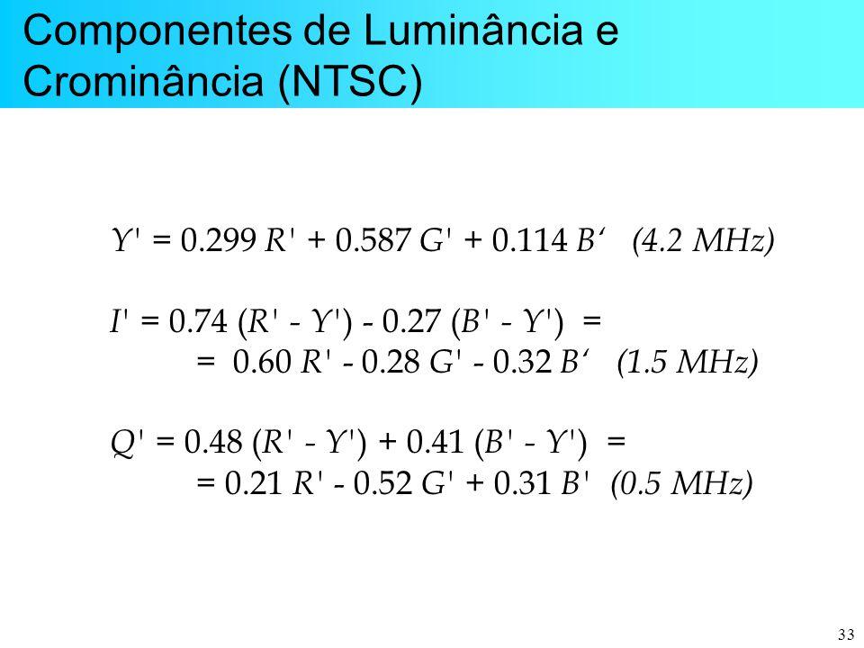 33 Componentes de Luminância e Crominância (NTSC) Y' = 0.299 R' + 0.587 G' + 0.114 B' (4.2 MHz) I' = 0.74 ( R' - Y' ) - 0.27 ( B' - Y' ) = = 0.60 R' -