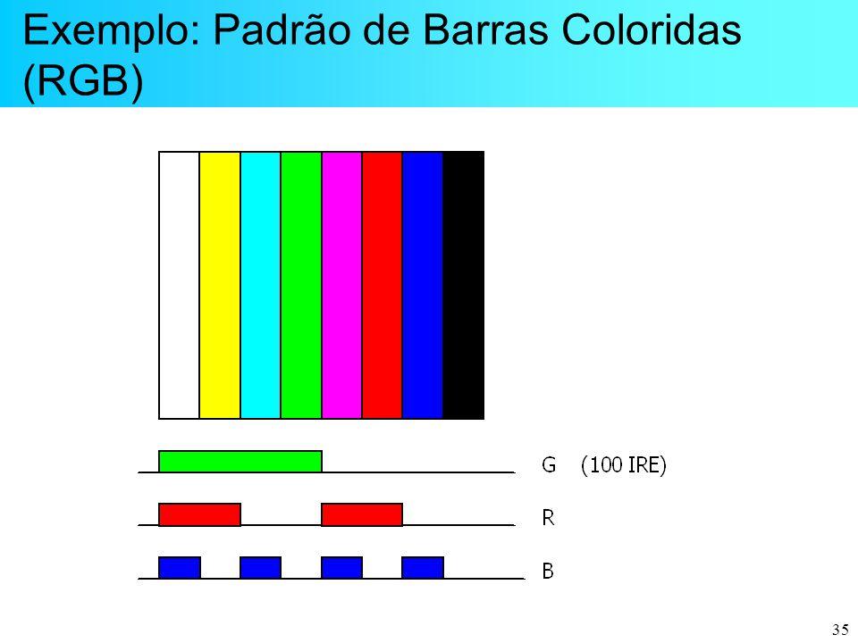 35 Exemplo: Padrão de Barras Coloridas (RGB)