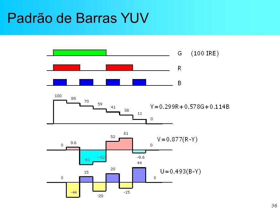 36 Padrão de Barras YUV