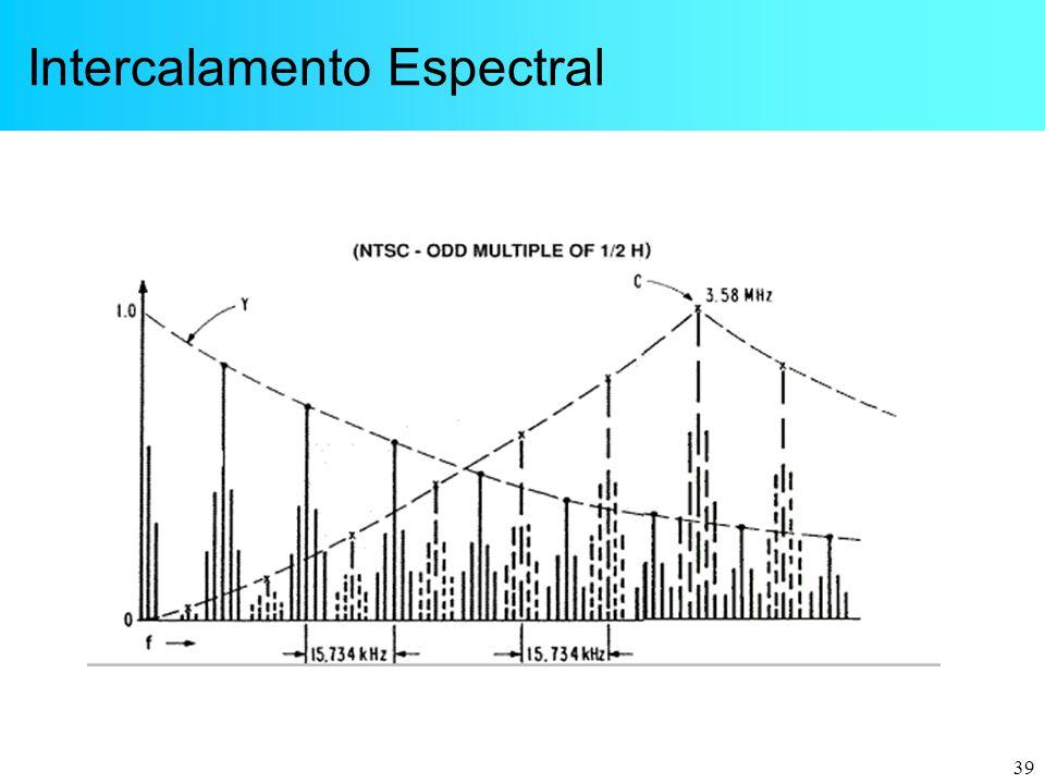 39 Intercalamento Espectral