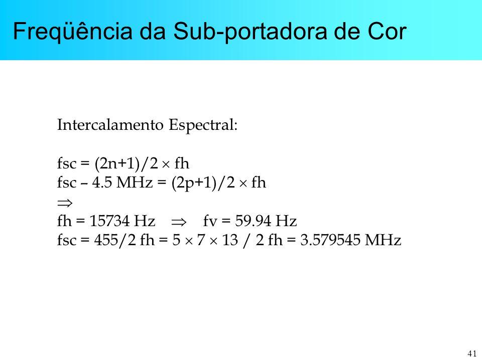 41 Freqüência da Sub-portadora de Cor Intercalamento Espectral: fsc = (2n+1)/2  fh fsc – 4.5 MHz = (2p+1)/2  fh  fh = 15734 Hz  fv = 59.94 Hz fsc