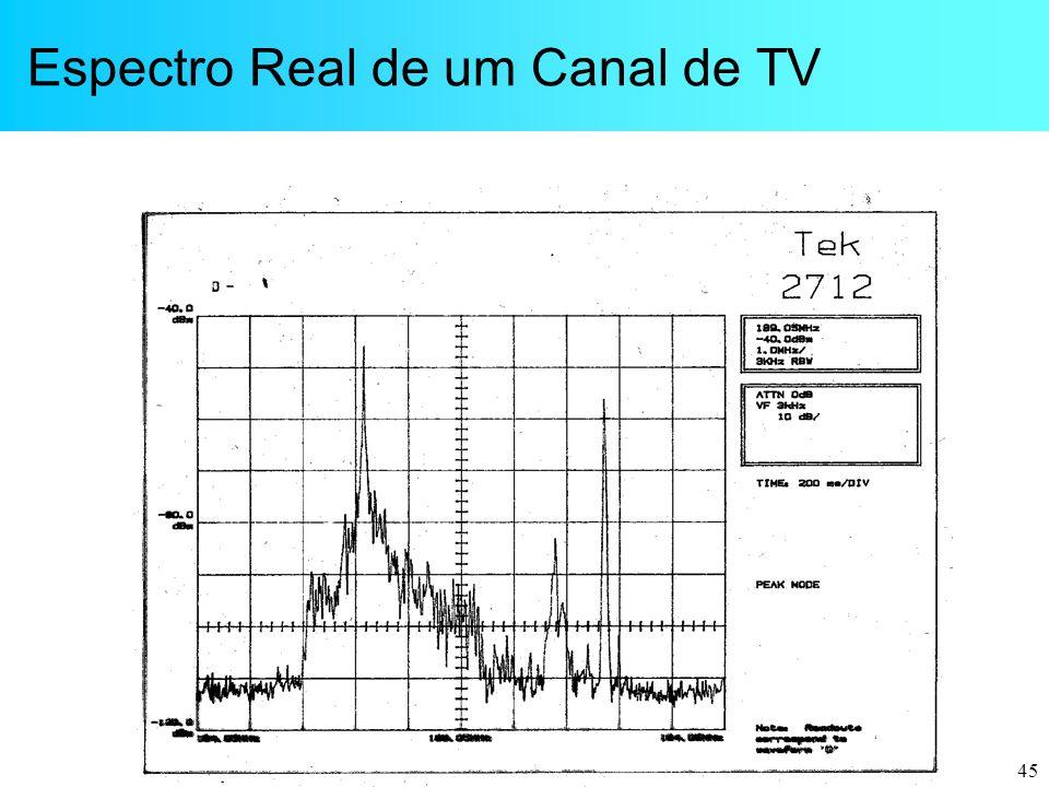 45 Espectro Real de um Canal de TV