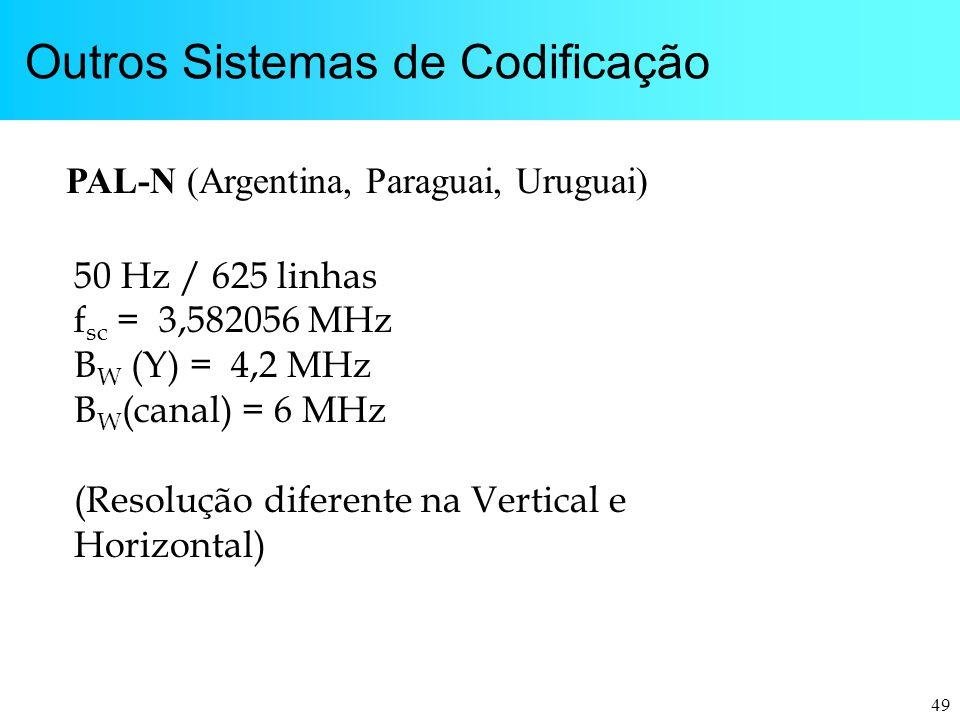 49 Outros Sistemas de Codificação PAL-N (Argentina, Paraguai, Uruguai) 50 Hz / 625 linhas f sc = 3,582056 MHz B W (Y) = 4,2 MHz B W (canal) = 6 MHz (R