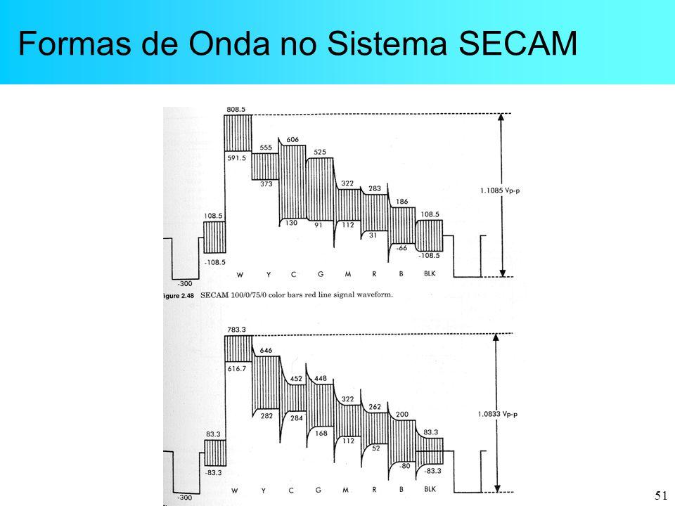 51 Formas de Onda no Sistema SECAM