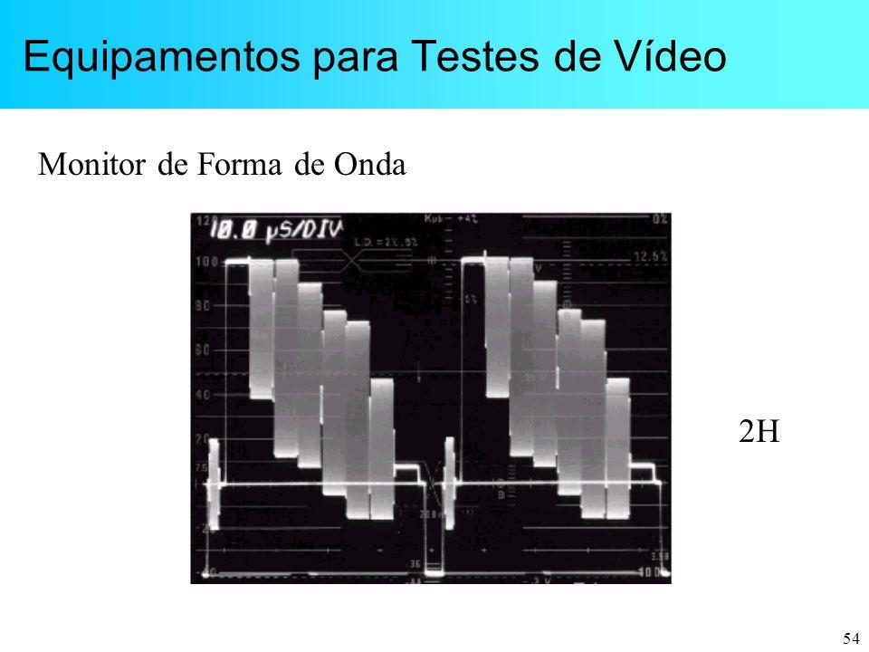 54 Equipamentos para Testes de Vídeo Monitor de Forma de Onda 2H