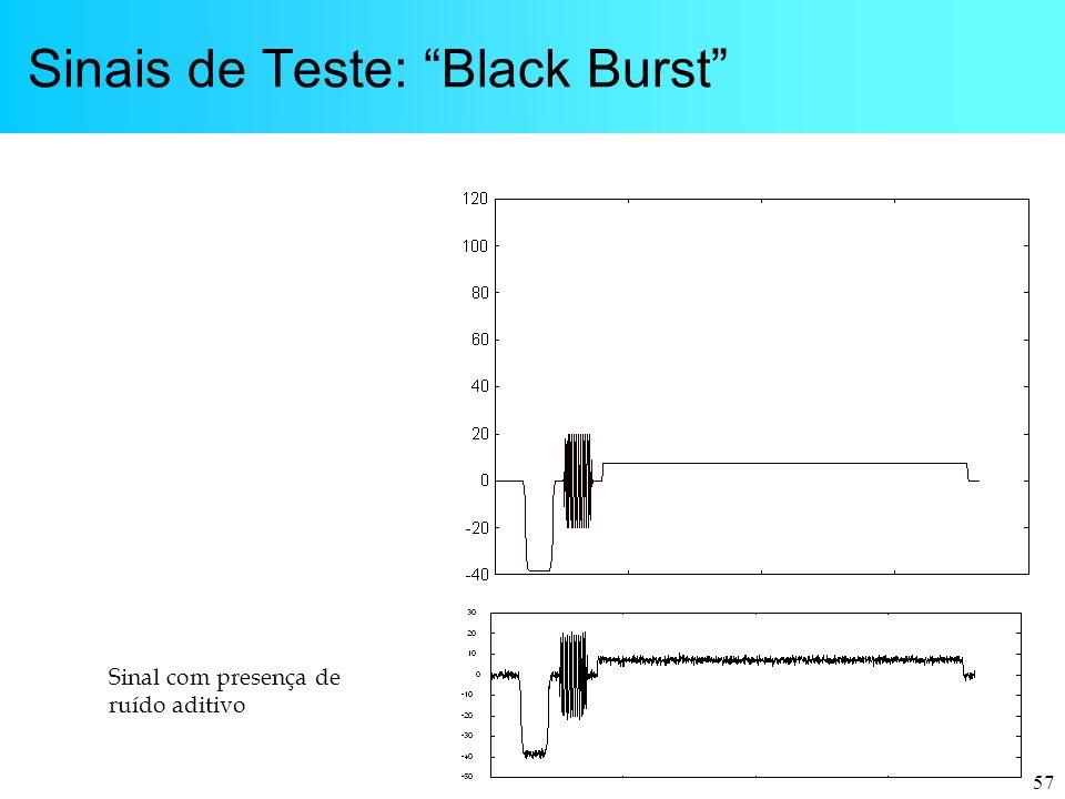 """57 Sinais de Teste: """"Black Burst"""" Sinal com presença de ruído aditivo"""