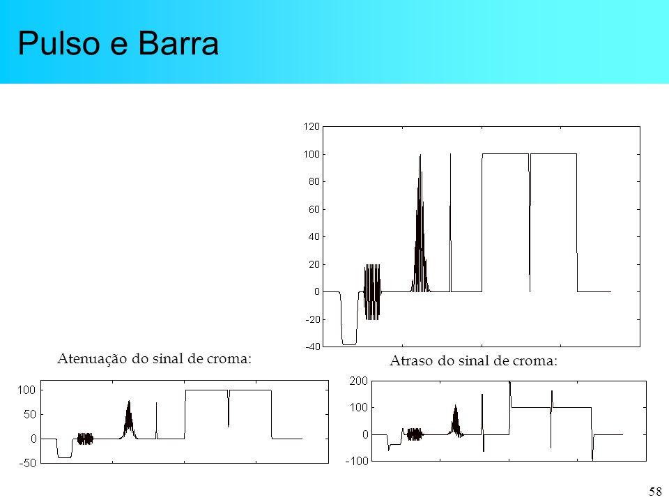 58 Pulso e Barra Atenuação do sinal de croma: Atraso do sinal de croma: