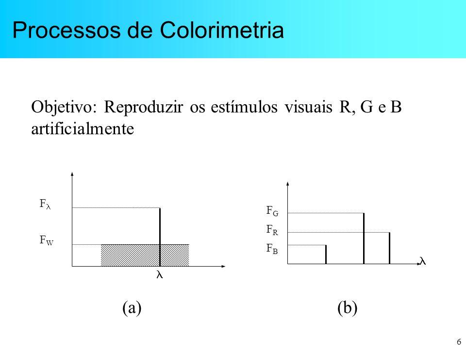 6 Processos de Colorimetria  FF FWFW  FGFG FBFB FRFR (a) (b) Objetivo: Reproduzir os estímulos visuais R, G e B artificialmente