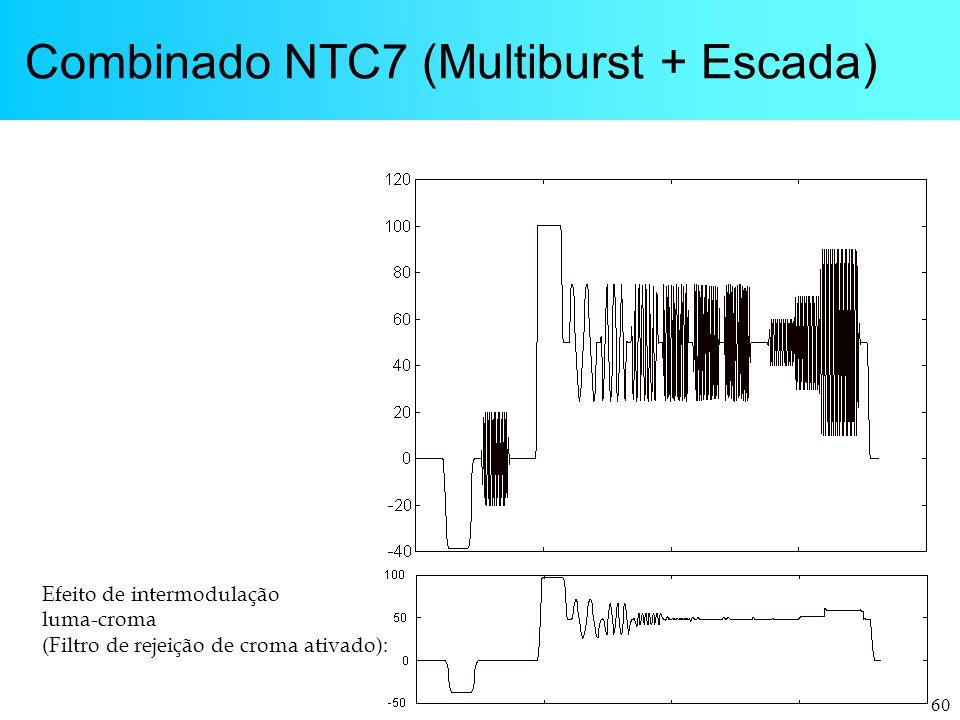 60 Combinado NTC7 (Multiburst + Escada) Efeito de intermodulação luma-croma (Filtro de rejeição de croma ativado):
