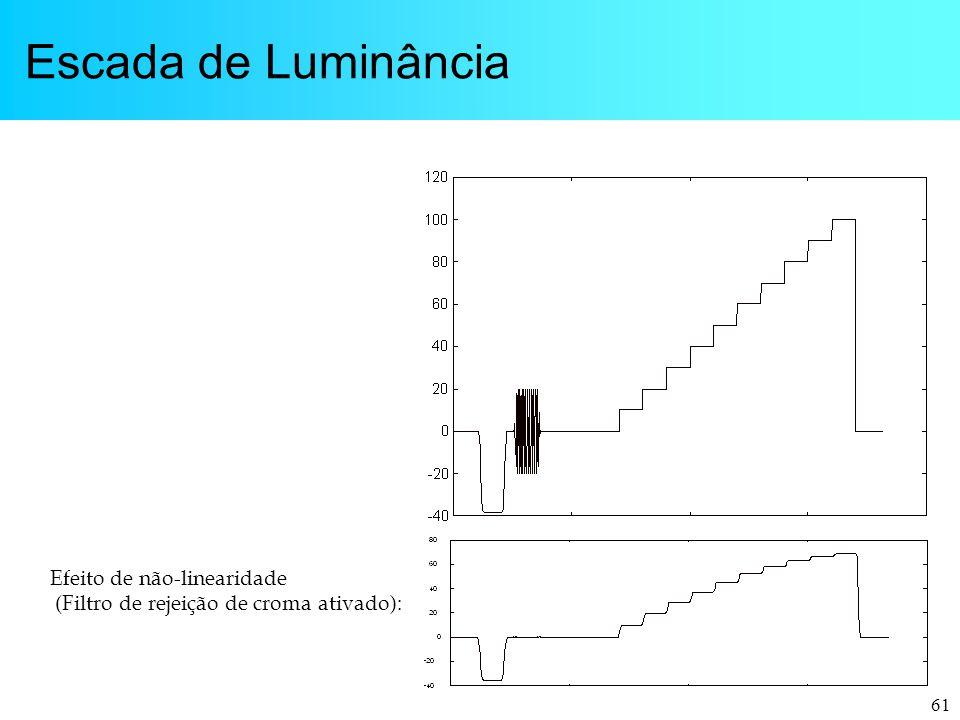 61 Escada de Luminância Efeito de não-linearidade (Filtro de rejeição de croma ativado):