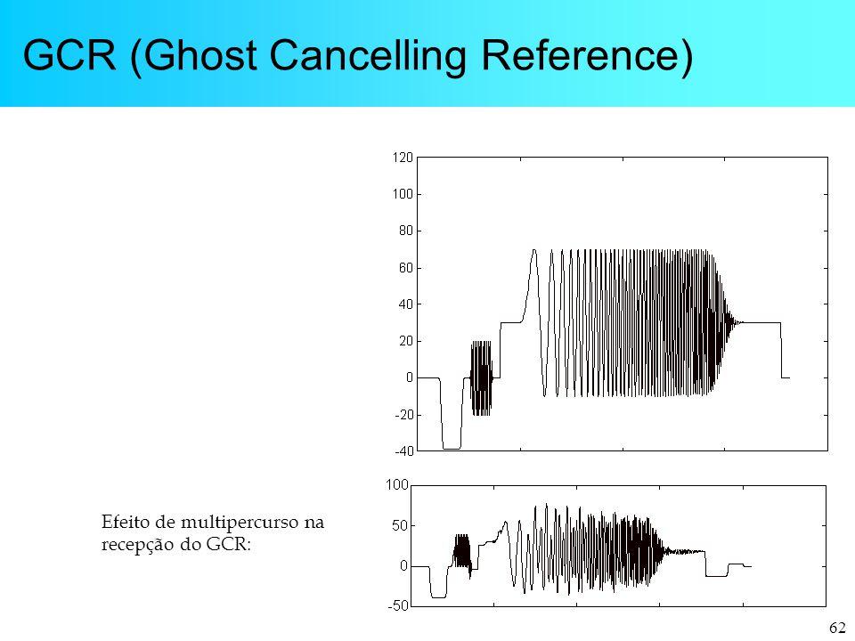 62 GCR (Ghost Cancelling Reference) Efeito de multipercurso na recepção do GCR: