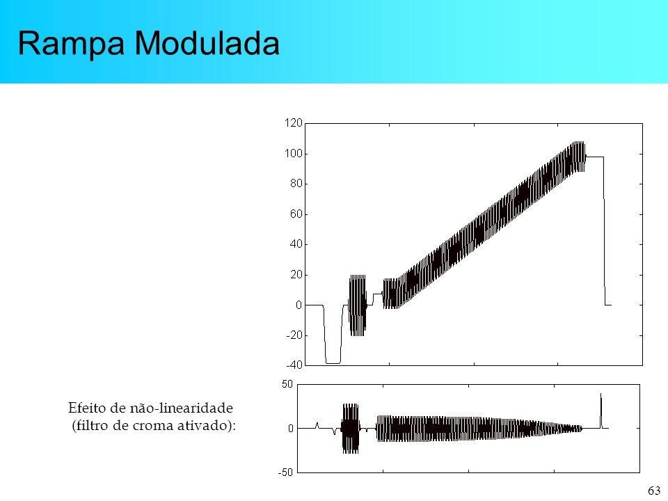 63 Rampa Modulada Efeito de não-linearidade (filtro de croma ativado):