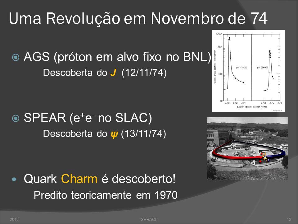 Uma Revolução em Novembro de 74  AGS (próton em alvo fixo no BNL) Descoberta do J (12/11/74)  SPEAR (e + e - no SLAC) Descoberta do ψ (13/11/74)  Q