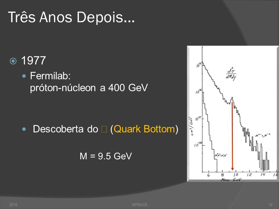 Três Anos Depois...  1977  Fermilab: próton-núcleon a 400 GeV  Descoberta do  (Quark Bottom) M = 9.5 GeV 2010SPRACE14