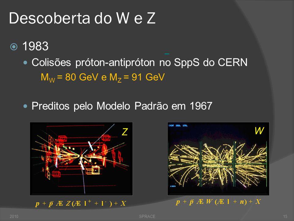 Descoberta do W e Z  1983  Colisões próton-antipróton no SppS do CERN M W = 80 GeV e M Z = 91 GeV  Preditos pelo Modelo Padrão em 1967 2010SPRACE Z