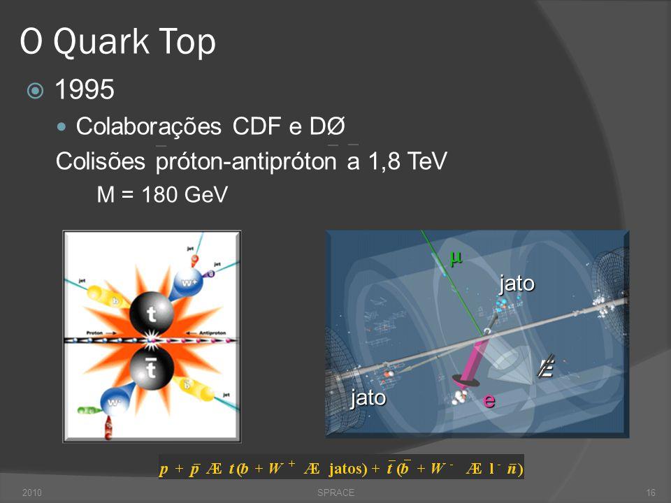 O Quark Top  1995  Colaborações CDF e DØ Colisões próton-antipróton a 1,8 TeV M = 180 GeV 2010SPRACE e  E jato jato 16