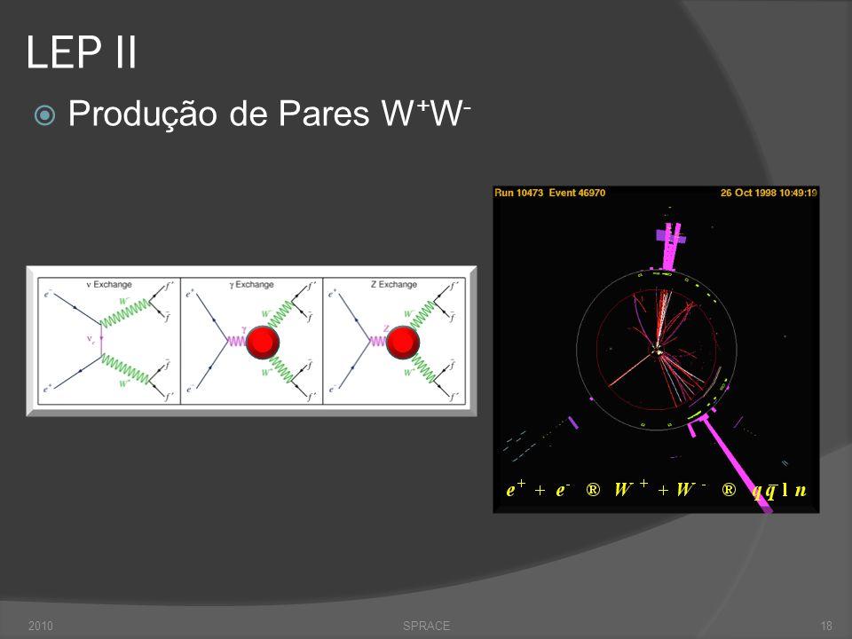 LEP II  Produção de Pares W + W - 2010SPRACE18