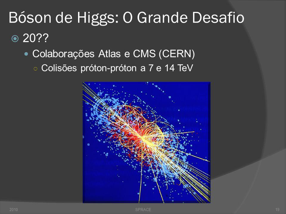 Bóson de Higgs: O Grande Desafio  20??  Colaborações Atlas e CMS (CERN) ○ Colisões próton-próton a 7 e 14 TeV 2010SPRACE19