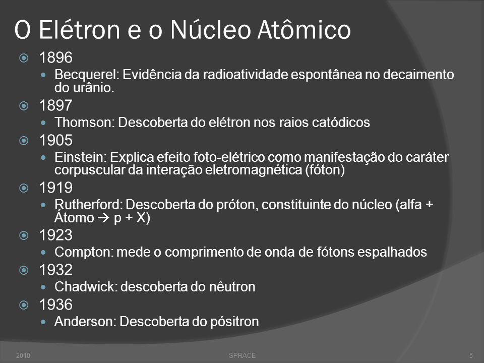 O Elétron e o Núcleo Atômico  1896  Becquerel: Evidência da radioatividade espontânea no decaimento do urânio.  1897  Thomson: Descoberta do elétr
