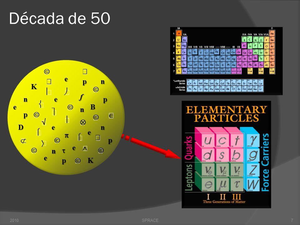 2010SPRACE8  1961  Gell-Mann, Nishijima, Zweig Modelo a quarks: u, d, s  1964  Greenberg Introdução da carga de cor Modelo a Quarks