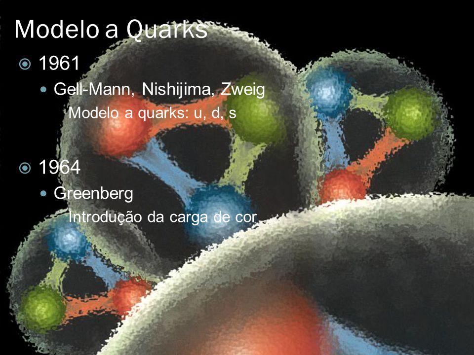 Simetria e Sub-estrutura Hadrônica 2010SPRACE  Mesons ○ Quark-Antiquark  Barions ○ Quark-quark-quark 9