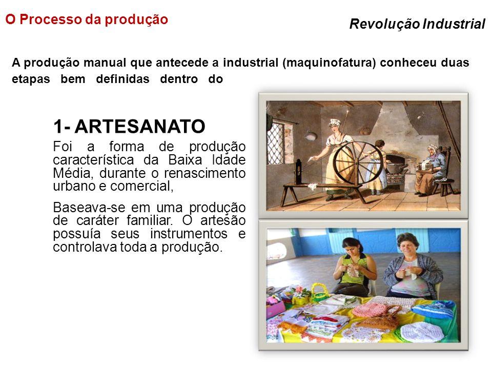 O Processo da produção Revolução Industrial 1- ARTESANATO Foi a forma de produção característica da Baixa Idade Média, durante o renascimento urbano e
