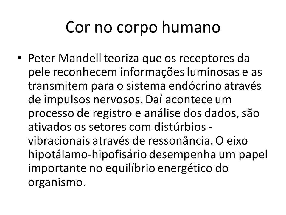 Cor no corpo humano • Peter Mandell teoriza que os receptores da pele reconhecem informações luminosas e as transmitem para o sistema endócrino atravé