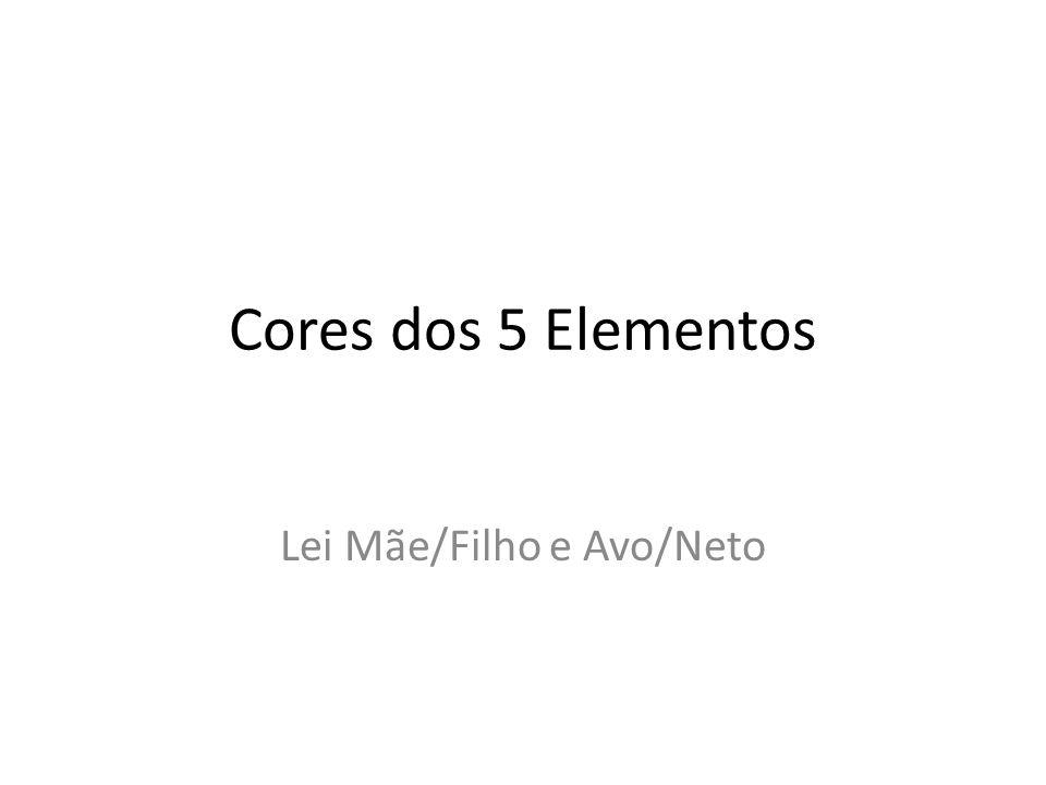 Cores dos 5 Elementos Lei Mãe/Filho e Avo/Neto