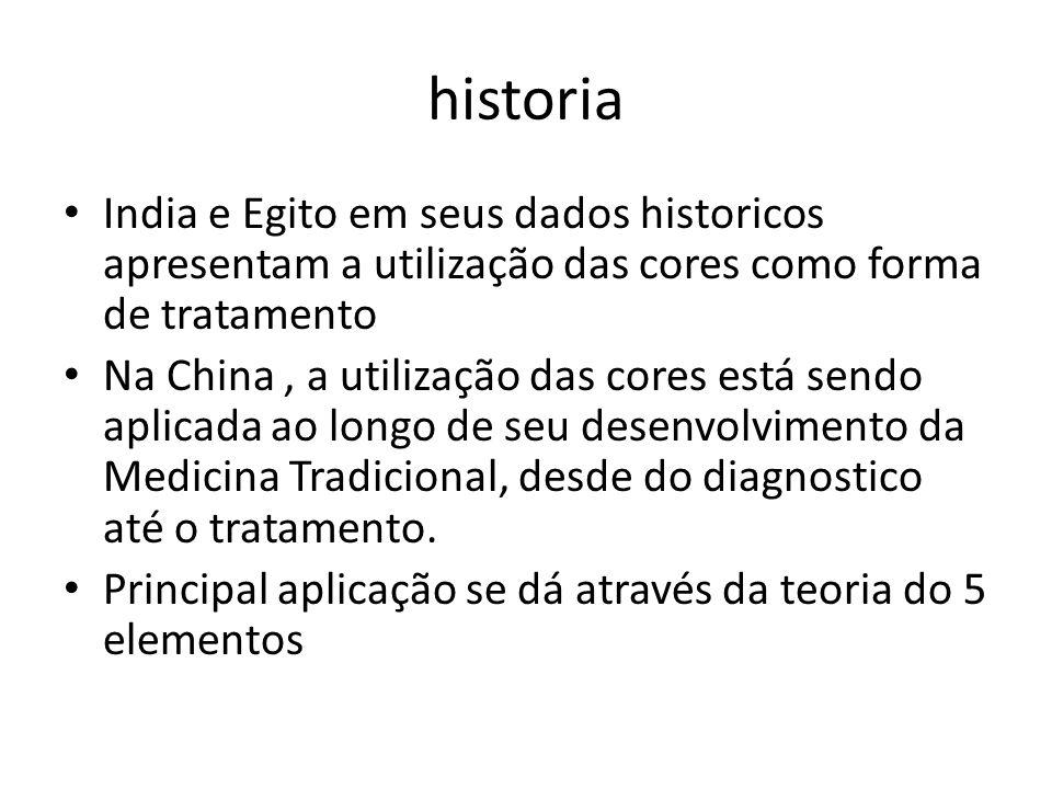 historia • India e Egito em seus dados historicos apresentam a utilização das cores como forma de tratamento • Na China, a utilização das cores está s