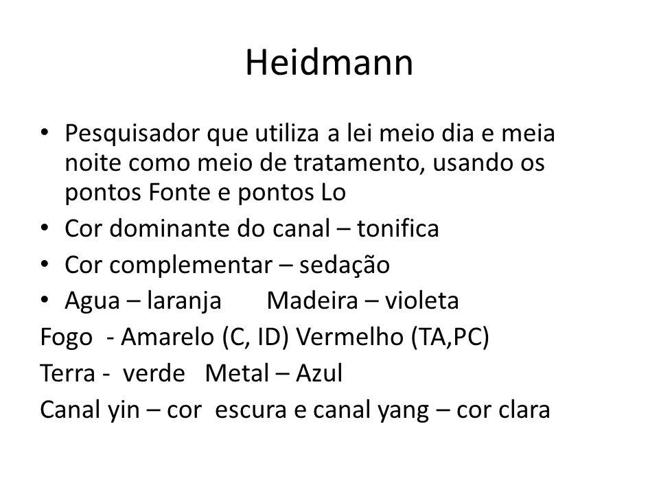 Heidmann • Pesquisador que utiliza a lei meio dia e meia noite como meio de tratamento, usando os pontos Fonte e pontos Lo • Cor dominante do canal –