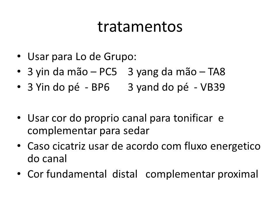 tratamentos • Usar para Lo de Grupo: • 3 yin da mão – PC5 3 yang da mão – TA8 • 3 Yin do pé - BP6 3 yand do pé - VB39 • Usar cor do proprio canal para