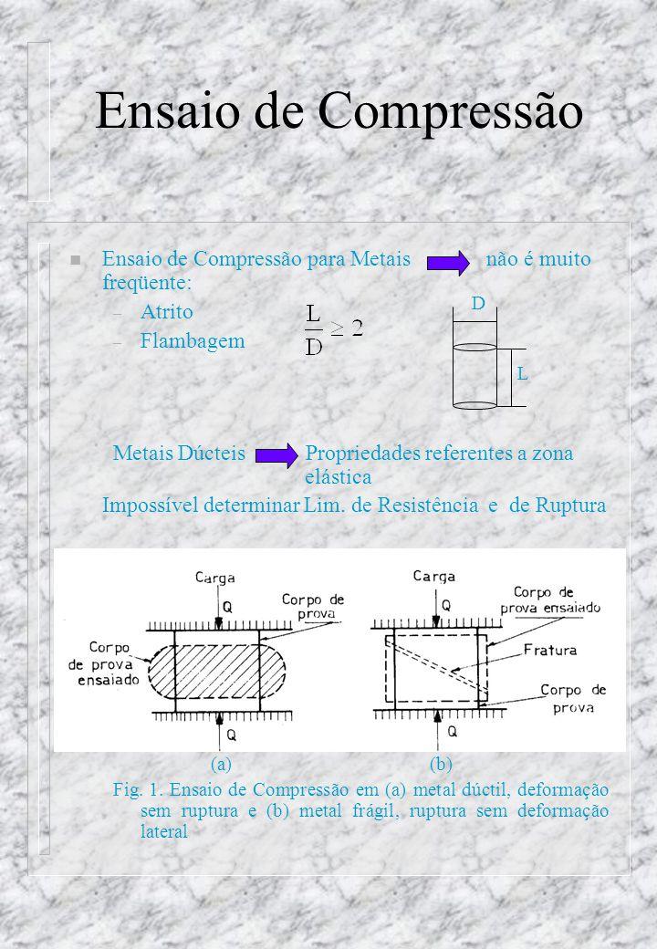 Ensaio de Compressão n Tabela 1.