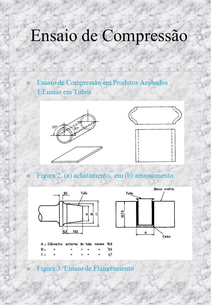 Ensaio de Compressão n Ensaio de Compressão em Produtos Acabados 2.Ensaio em Molas F n k – constante da mola X Determinação da constante da mola e da carga máxima por compressão 3.