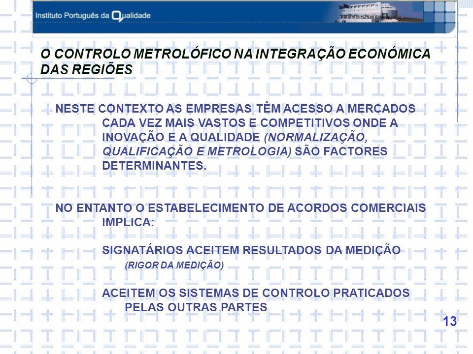 14 O QUE PRESSUPÕE: MEDIÇÕES CREDÍVEIS E INTERNACIONALMENTE MECONHECIDAS O QUE IMPLICA: EXISTÊNCIA DE SISTEMAS NACIONAIS DE MEDIÇÃO (Acto de Soberania) COERENTES INTERNACIONALMENTE COMPATÍVEIS EXISTÊNCIA DE LEGISLAÇÃO METROLÓGICA HARMONIZADA PROCESSOS DE AVALIAÇÃO DE CONFORMIDADE EQUIVALENTES O CONTROLO METROLÓFICO NA INTEGRAÇÃO ECONÓMICA DAS REGIÕES