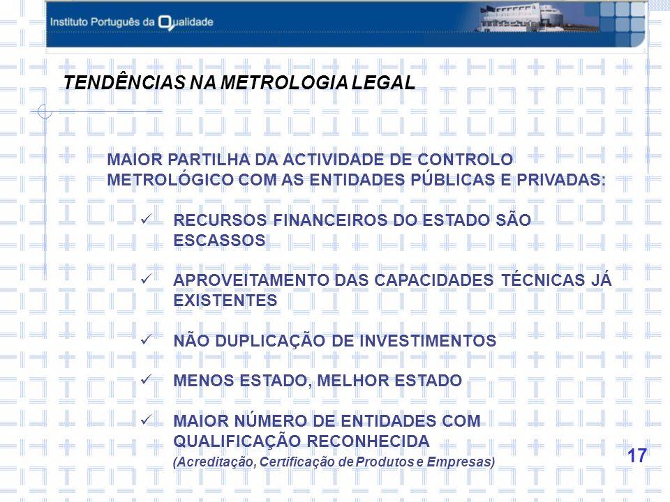 18 TENDÊNCIAS NA METROLOGIA LEGAL REDES DE SUPORTE À METROLOGIA LEGAL DESCENTRALIZADAS E MISTAS ALGUNS ORGANISMOS DA ADMINISTRAÇÃO ASSUMIRÃO MAIS A COORDENAÇÃO DO QUE A EXECUÇÃO DO CONTROLO METROLÓGICO RECONHECIMENTO PROGRESSIVO DAS AVALIAÇÕES DE CONFORMIDADE FEITAS NOUTROS PAISES E OU ESPAÇOS ECONÓMICOS DIFERENTES REFORÇO DA IMPORTÂNCIA DO CONTROLO EM SERVIÇO E DA FISCALIZAÇÃO DO MERCADO