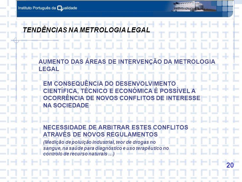 20 TENDÊNCIAS NA METROLOGIA LEGAL AUMENTO DAS ÁREAS DE INTERVENÇÃO DA METROLOGIA LEGAL EM CONSEQUÊNCIA DO DESENVOLVIMENTO CIENTÍFICA, TÉCNICO E ECONÓMICA É POSSÍVEL A OCORRÊNCIA DE NOVOS CONFLITOS DE INTERESSE NA SOCIEDADE NECESSIDADE DE ARBITRAR ESTES CONFLITOS ATRAVÉS DE NOVOS REGULAMENTOS (Medição de poluição industrial, teor de drogas no sangue, na saúde para diagnóstico e uso terapêutico no controlo de recurso naturais …)