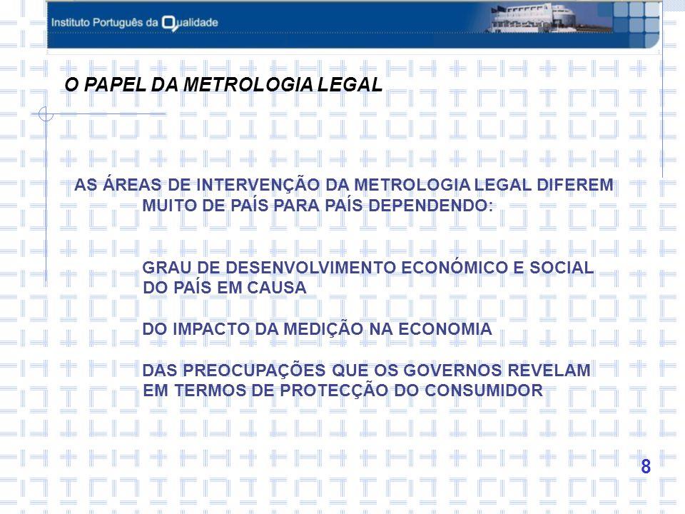 9 O CONTROLO METROLÓGICO: GARANTE A EXACTIDÃO DO RESULTADO DAS MEDIÇÕES NOS LIMITES DEFINIDOS REGULAMENTARMENTE (erros máximos admissíveis) CONTRIBUINDO ASSIM PARA: CORRECÇÃO E TRANSPARÊNCIA NO COMÉRCIO: - NACIONAL - INTERNACIONAL REFORÇO DA CREDIBILIDADE E A CONFIANÇA DAS MEDIÇÕES NA SAÚDE, SEGURANÇA, NO COMBATE À POLUIÇÃO E NA CONSERVAÇÃO DOS RECURSOS NATURAIS.