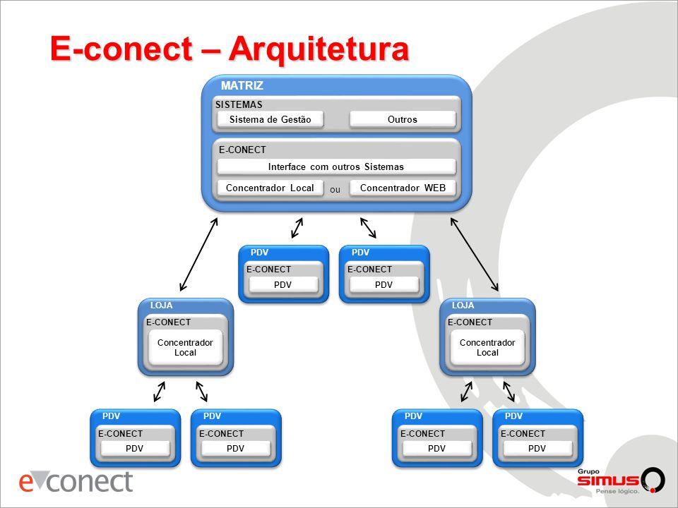 E-conect – Arquitetura MATRIZ SISTEMAS E-CONECT Interface com outros Sistemas Concentrador Local Concentrador WEB Sistema de Gestão Outros ou PDV E-CONECT PDV E-CONECT PDV LOJA E-CONECT Concentrador Local LOJA E-CONECT Concentrador Local PDV E-CONECT PDV E-CONECT PDV E-CONECT PDV E-CONECT PDV