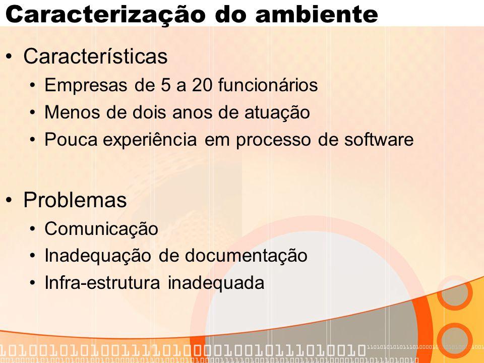 Caracterização do ambiente •Características •Empresas de 5 a 20 funcionários •Menos de dois anos de atuação •Pouca experiência em processo de software •Problemas •Comunicação •Inadequação de documentação •Infra-estrutura inadequada