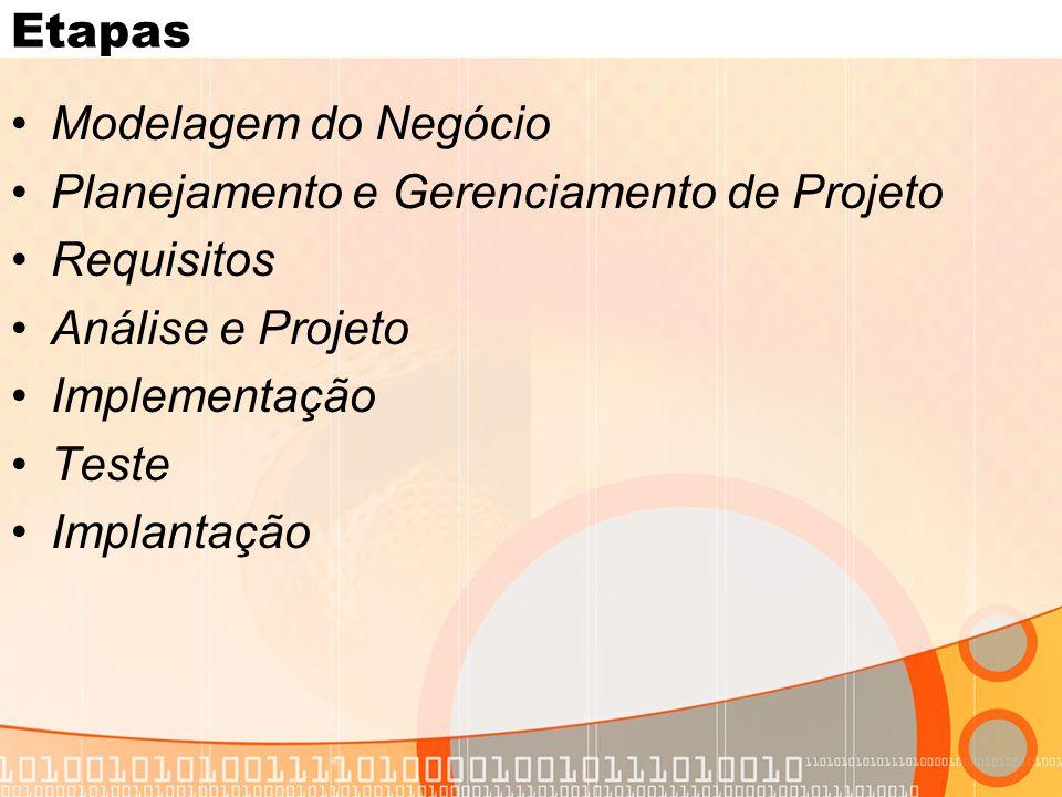 Etapas •Modelagem do Negócio •Planejamento e Gerenciamento de Projeto •Requisitos •Análise e Projeto •Implementação •Teste •Implantação