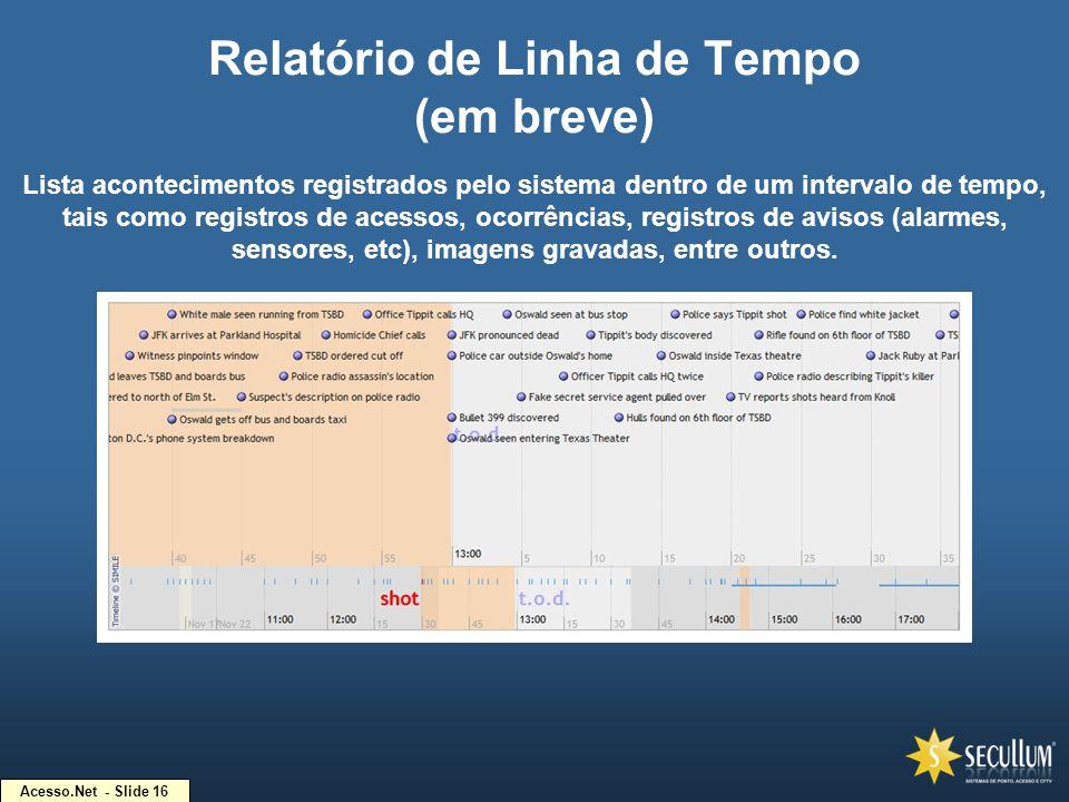Acesso.Net - Slide 16 Relatório de Linha de Tempo (em breve) Lista acontecimentos registrados pelo sistema dentro de um intervalo de tempo, tais como