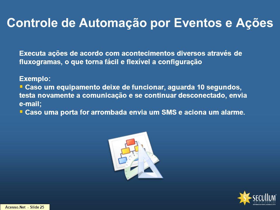 Acesso.Net - Slide 25 Controle de Automação por Eventos e Ações Executa ações de acordo com acontecimentos diversos através de fluxogramas, o que torn